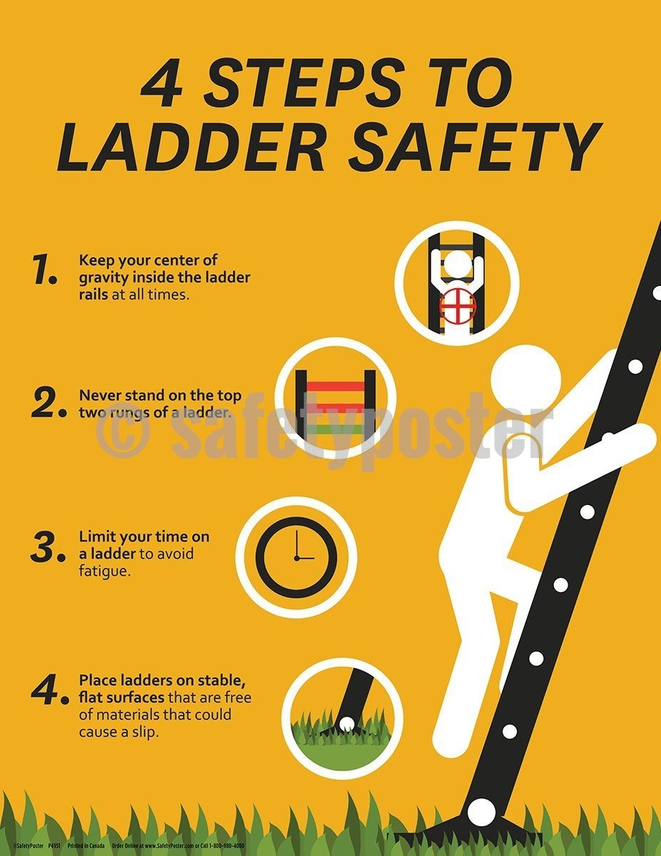 Four Steps To Ladder Safety - Safety Poster