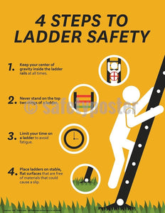 Safety Poster - Four Steps To Ladder Safety - safetyposter.com