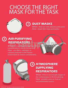 Safety Poster - Use The Right Mask For The Task - safetyposter.com