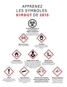 Canadian WHMIS 2015 Symbols - French Safety Poster