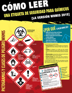 WHMIS 2015 How To Read A Chemical Safety Label WHMIS - Spanish Safety Poster