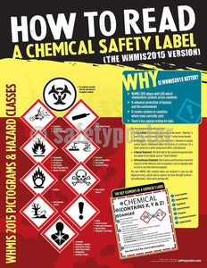 Safety Poster - WHMIS 2015 How To Read A Chemical Safety Label WHMIS - safetyposter.com