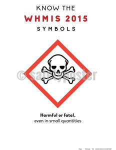 Safety Poster - WHMIS 2015 Harmful Or Fatal Symbol - safetyposter.com