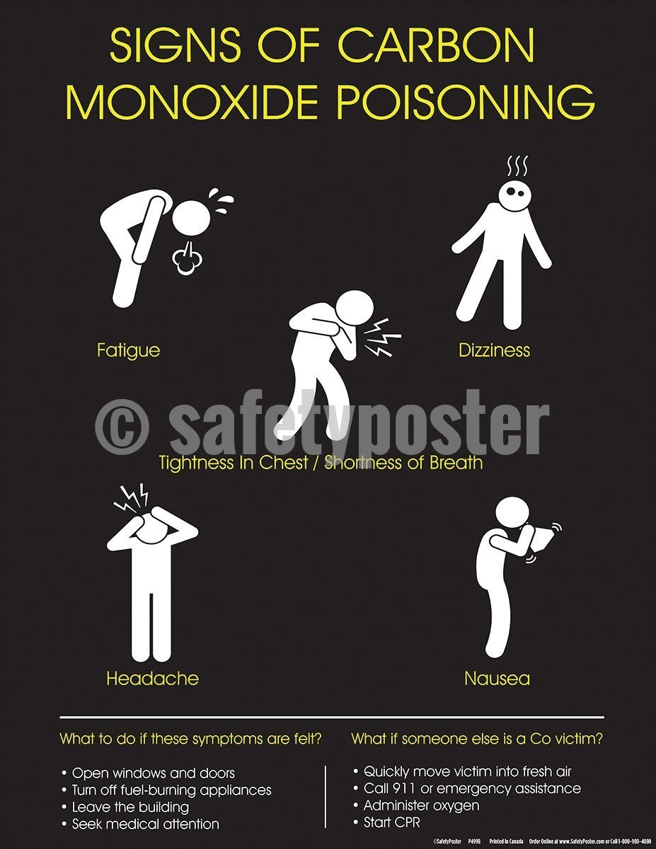 Safety Poster - Warning Signs Of Carbon Monoxide Poisoning - safetyposter.com