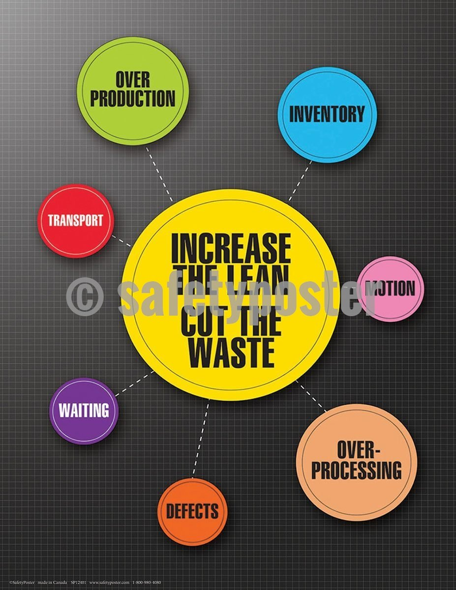 5S Poster Increase The Lean Cut The Waste - safetyposter.com