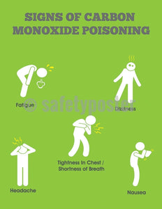Safety Poster - Signs Of Carbon Monoxide Poisoning - safetyposter.com