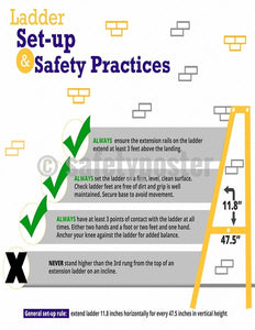 Safety Poster - Ladder Set-Up & Safety Practices - safetyposter.com