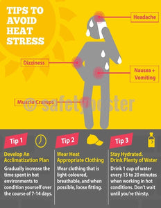 Safety Poster - Tips To Avoid Heat Stress - safetyposter.com