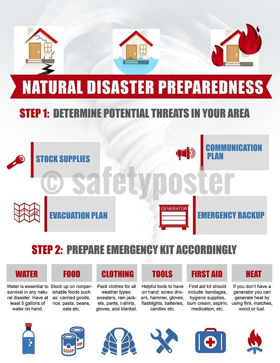 Natural Disaster Safety Poster