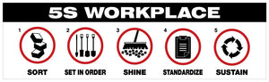 5S Workplace: Sort Set In Order Shine Standardize Sustain - Banner Motivational Safety Banners