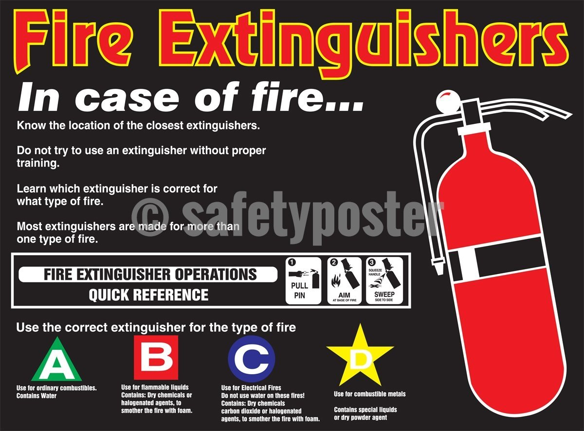 Fire Extinguishers In Case Of - Safety Poster General