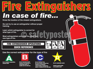 Fire Extinguishers, In Case of Fire - Safety Poster