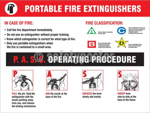 Portable Fire Extinguishers Pass Operating Procedure - Safety Poster General