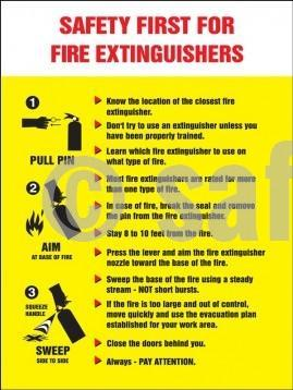 Safety First For Fire Extinguishers - Poster General