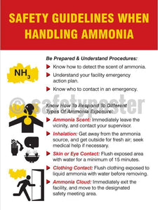 Safety Guidelines When Handling Ammonia - Poster Chemical