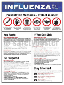 Influenza Prevention Measures - Safety Poster