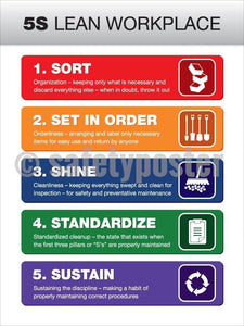 5S Lean Workplace - Safety Poster Organization