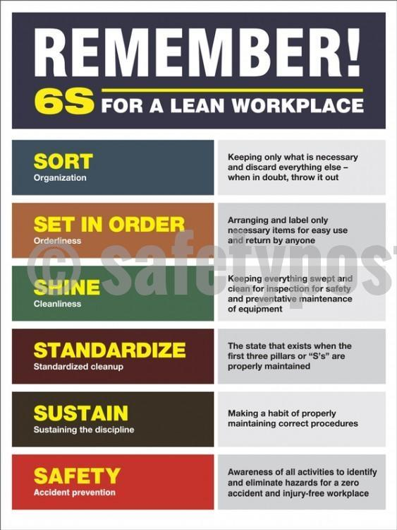 Remember 6S For A Clean Workplace - 5S Poster Lean Organization