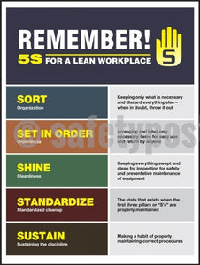Remember 5S For A Clean Workplace - Poster Lean Organization