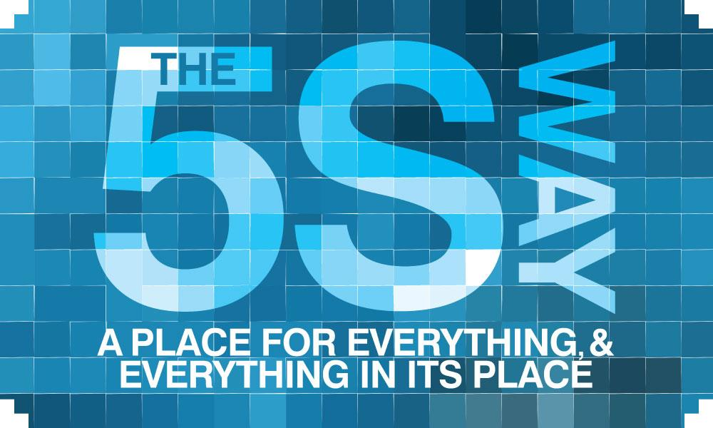 The 5S Way A Place For Everything - Safety Banner 48 X 28 Motivational Banners