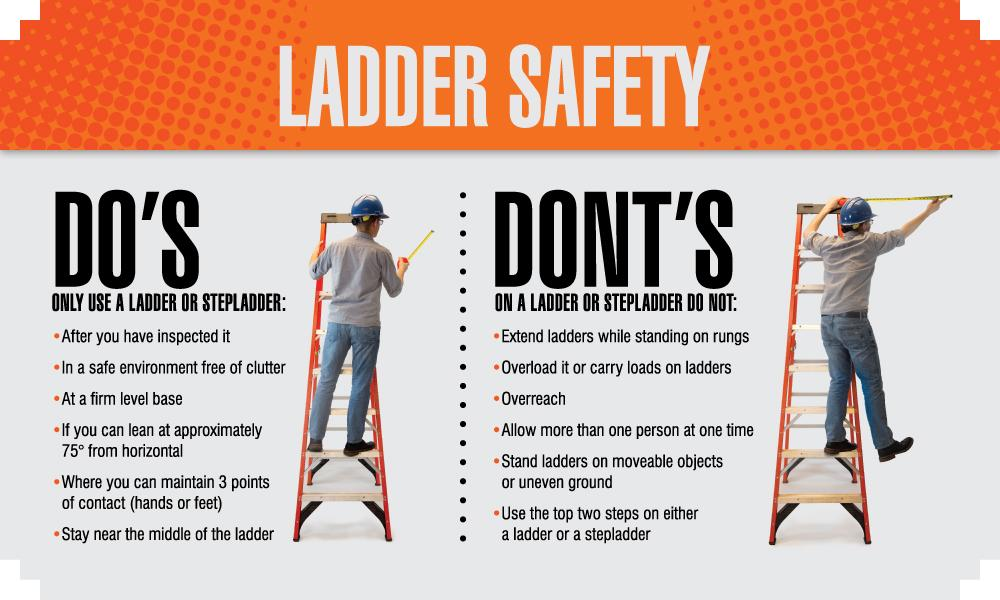 Ladder Safety Dos And Donts - Banner 48 X 28 Motivational Banners
