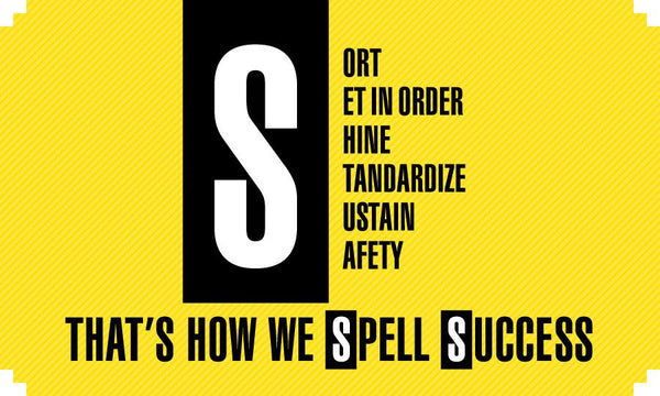 Thats How We Spell Success 6S (Yellow) - Safety Banner 48 X 28 Motivational Banners