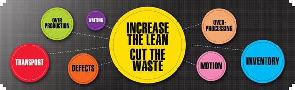 Increase The Lean Cut Waste - Safety Banner 96 X 28 Motivational Banners