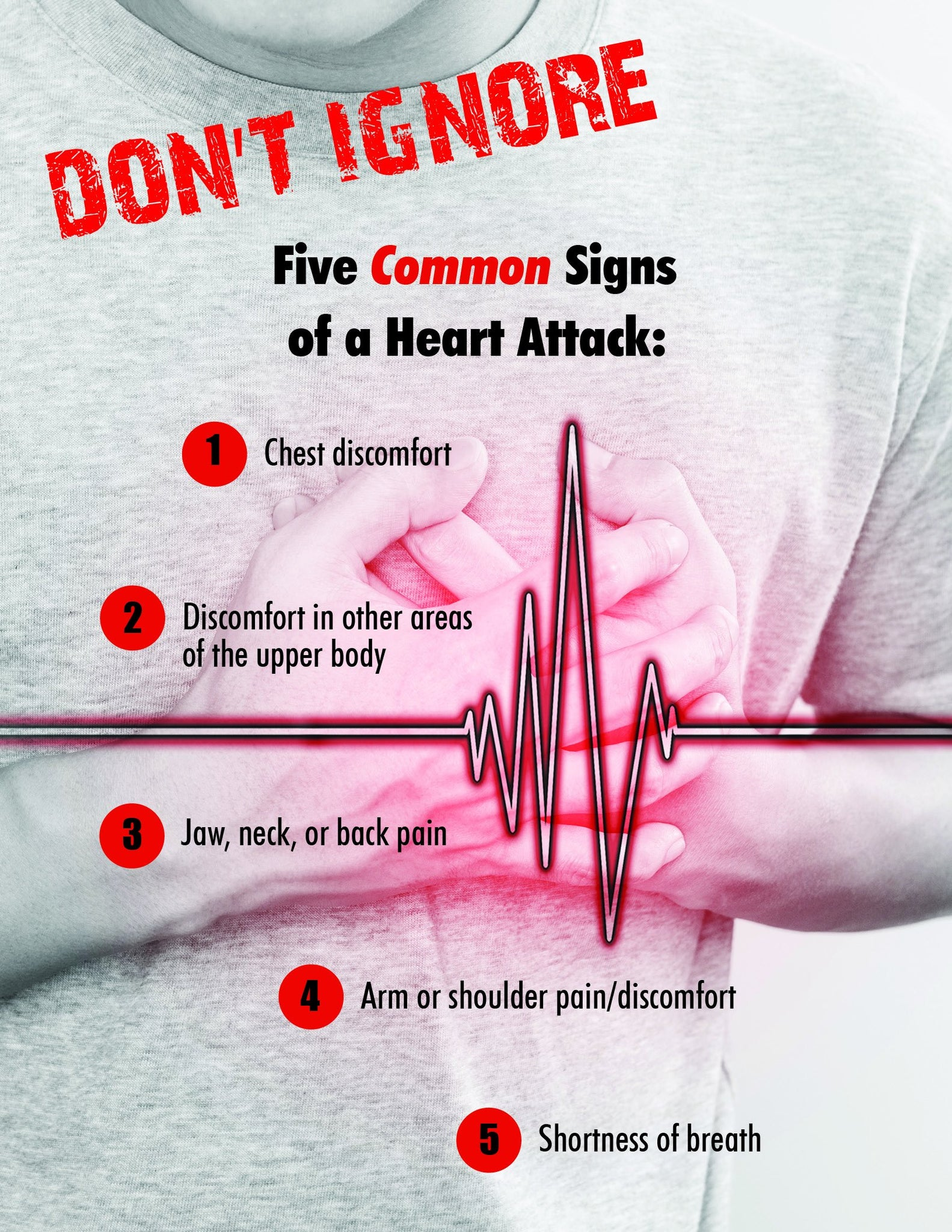 Five Common Signs Of A Heart Attack - Safety Poster New Posters Health & Wellness