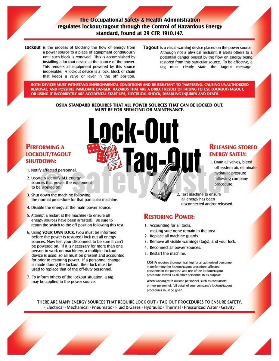 Lockout Tagout Procedures - Safety Poster Machine New Posters