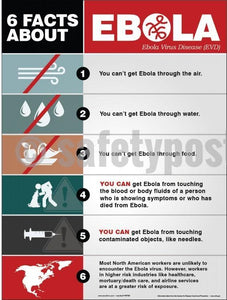 6 Facts About Ebola - Safety Poster Health & Wellness New Posters