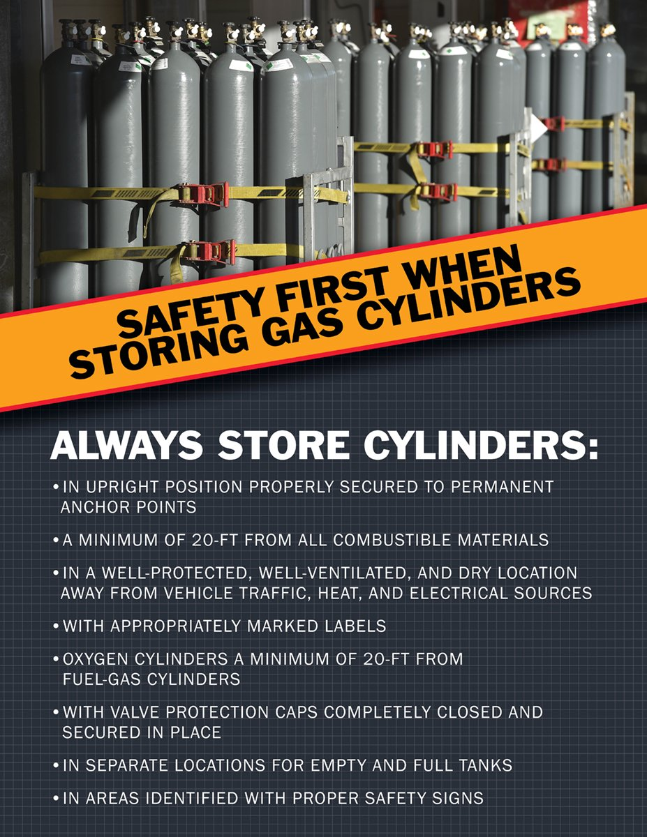 Safety First When Storing Gas Cylinders - Poster Chemical New Posters