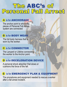 The Abcs Of Personal Fall Arrest - Safety Poster Construction New Posters