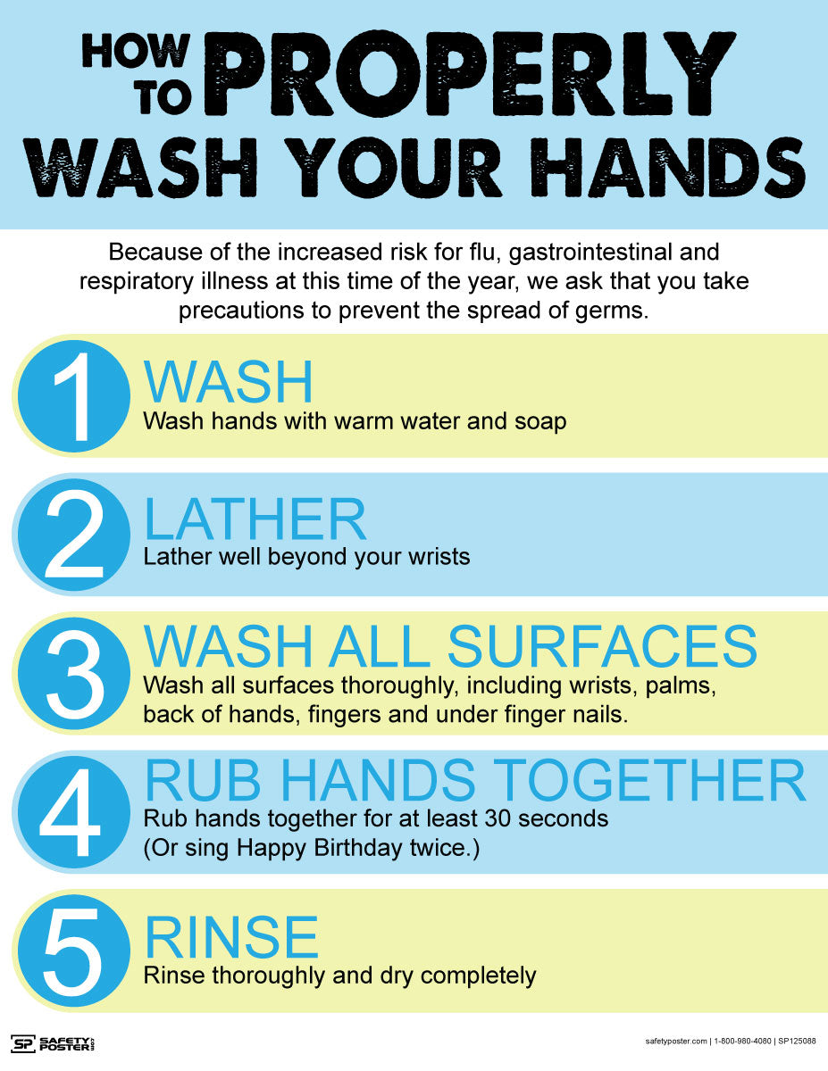 How to Properly Wash Your Hands - Safety Poster