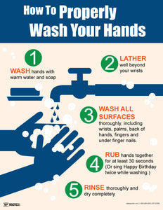How to Properly Wash Your Hands (Bubbles) - Safety Poster
