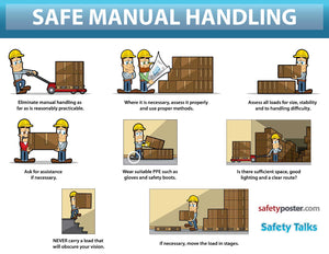 Safe Manual Handling - Safety Poster
