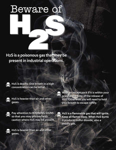 Beware of H2S Poisonous Gas - Safety Poster