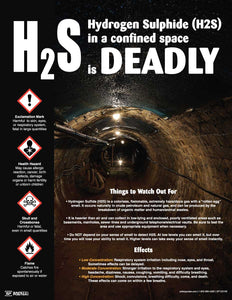H2S in a Confined Space is Deadly - Safety Poster