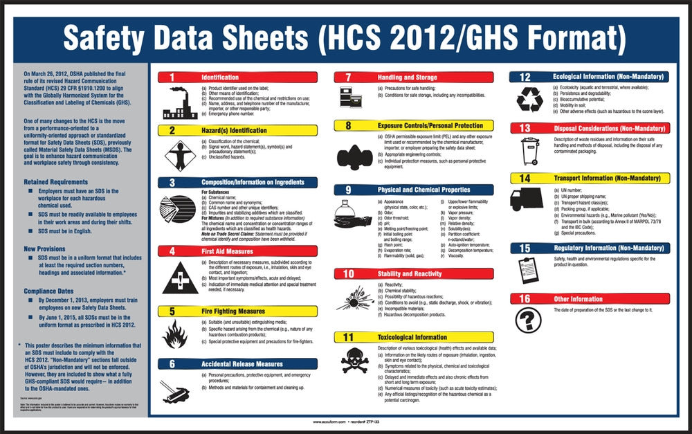 Safety Data Sheets (HCS 2012/GHS Format) - Safety Poster