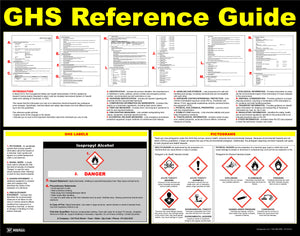 GHS Reference Guide - Safety Poster