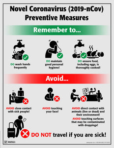 Coronavirus Preventive Measures - Safety Poster