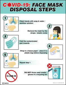 COVID-19 Face Mask Disposal Steps - Safety Poster