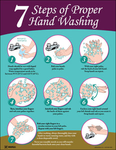 7 Steps Of Proper Hand Washing - Safety Poster