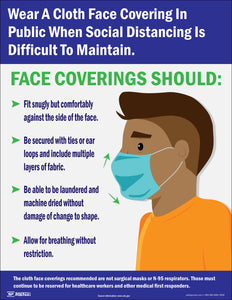 Face Coverings Should - Safety Poster