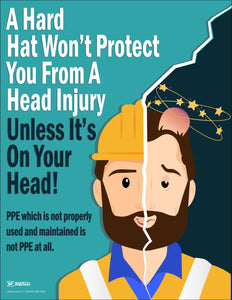 A Hard Hat Won't Protect Unless On Your Head - Safety Poster