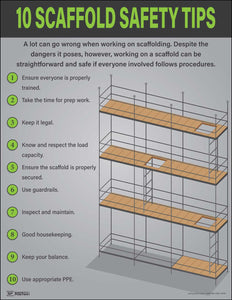 10 Scaffold Safety Tips – Safety Poster