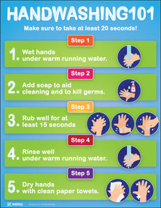 Handwashing 101 – Safety Poster
