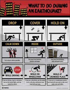 What To Do During An Earthquake? – Safety Poster