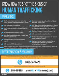 Spot The Signs Of Human Trafficking – Safety Poster