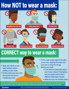 How NOT To Wear A Mask – Safety Poster