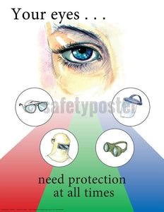 Safety Poster - Your Eyes Need Protection At All Times - safetyposter.com